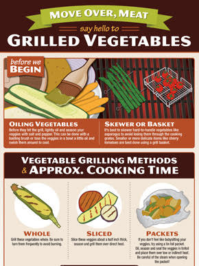 Grilling with Vegetables